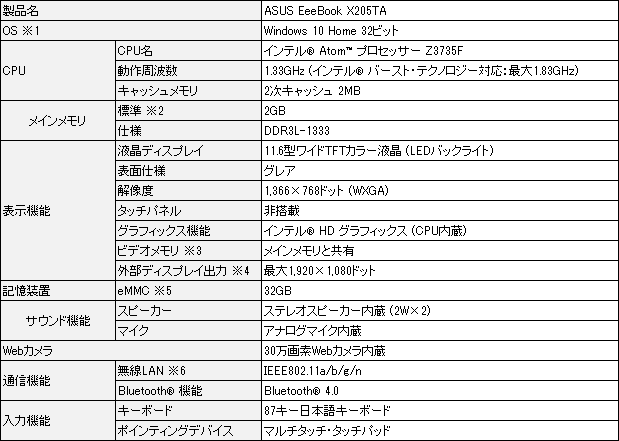 ASUS EeeBook X205TA仕様1