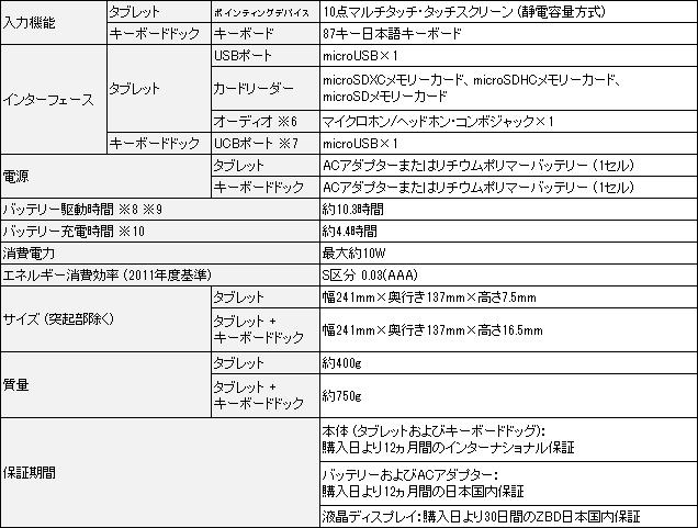 TransBook T90Chi仕様2