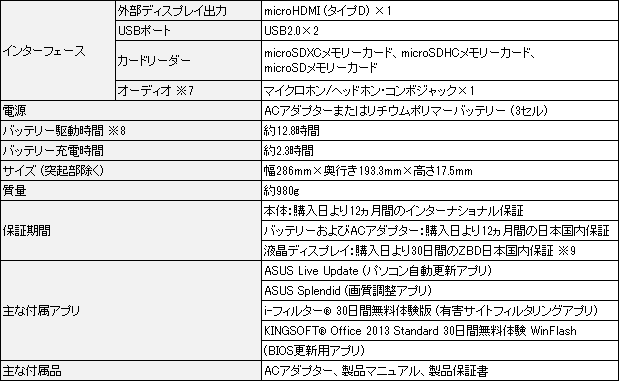 ASUS EeeBook X205TA仕様2